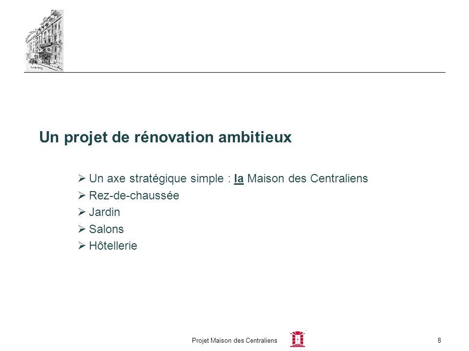 Projet Maison des Centraliens8 Un projet de rénovation ambitieux Un axe stratégique simple : la Maison des Centraliens Rez-de-chaussée Jardin Salons H