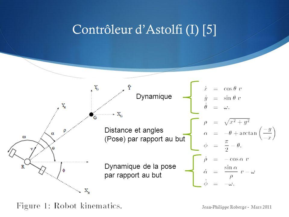 Contrôleur dAstolfi (I) [5] Jean-Philippe Roberge - Mars 201151 Dynamique Distance et angles (Pose) par rapport au but Dynamique de la pose par rappor