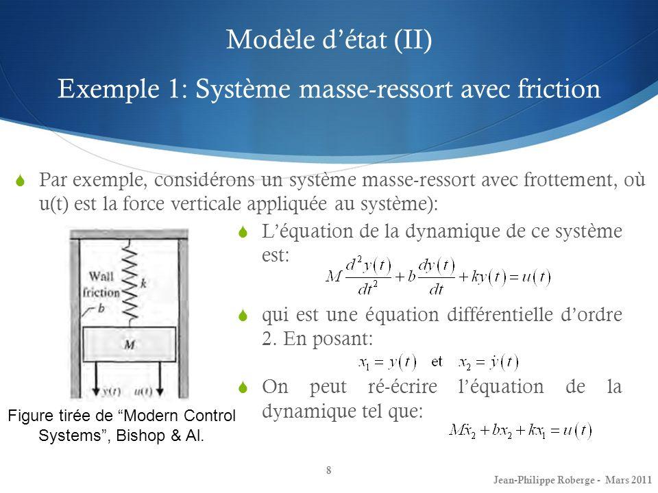 Modèle détat (II) Exemple 1: Système masse-ressort avec friction 8 Par exemple, considérons un système masse-ressort avec frottement, où u(t) est la f