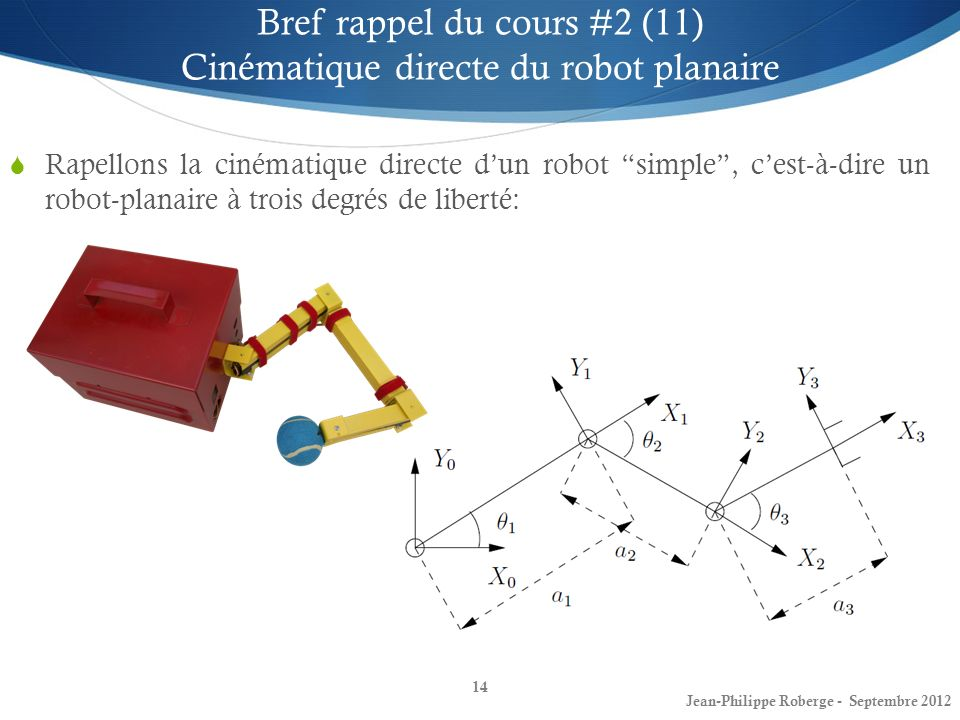 14 Bref rappel du cours #2 (11) Cinématique directe du robot planaire Rapellons la cinématique directe dun robot simple, cest-à-dire un robot-planaire