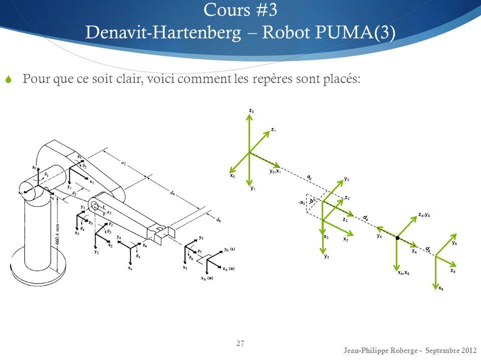 Pour que ce soit clair, voici comment les repères sont placés: y3y3 z3z3 x3x3 d4d4 a2a2 27 Cours #3 Denavit-Hartenberg – Robot PUMA(3) Jean-Philippe R