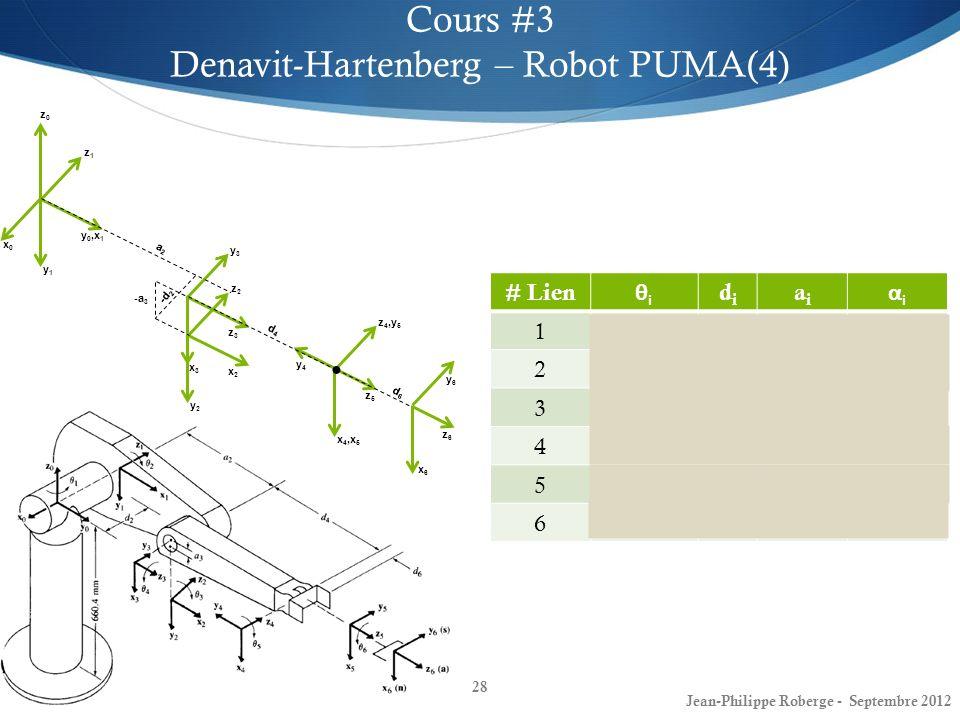 28 Cours #3 Denavit-Hartenberg – Robot PUMA(4) Jean-Philippe Roberge - Septembre 2012 # Lien θiθi didi aiai αiαi 1 θ 1v 00 -90 2 θ 2v d2d2 a2a2 0 3 Θ