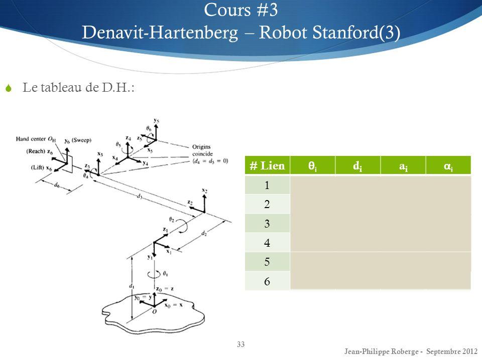 Le tableau de D.H.: 33 Cours #3 Denavit-Hartenberg – Robot Stanford(3) Jean-Philippe Roberge - Septembre 2012 # Lien θiθi didi aiai αiαi 1 θ 1v d1d1 0