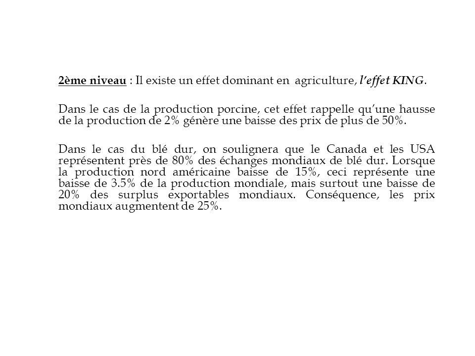2ème niveau : Il existe un effet dominant en agriculture, leffet KING. Dans le cas de la production porcine, cet effet rappelle quune hausse de la pro
