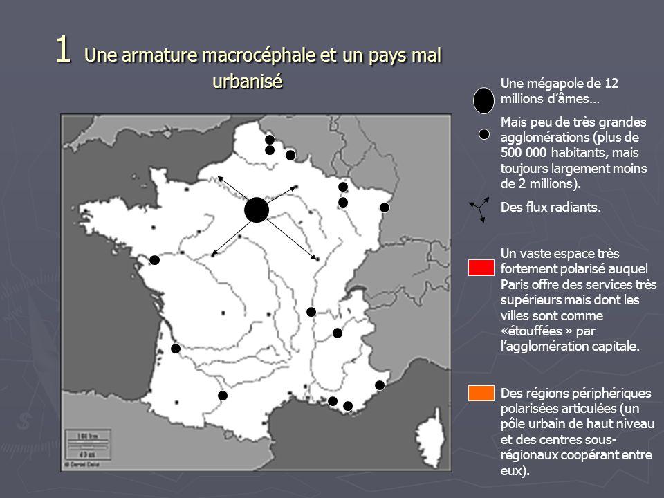 1 Une armature macrocéphale et un pays mal urbanisé Une mégapole de 12 millions dâmes… Mais peu de très grandes agglomérations (plus de 500 000 habita