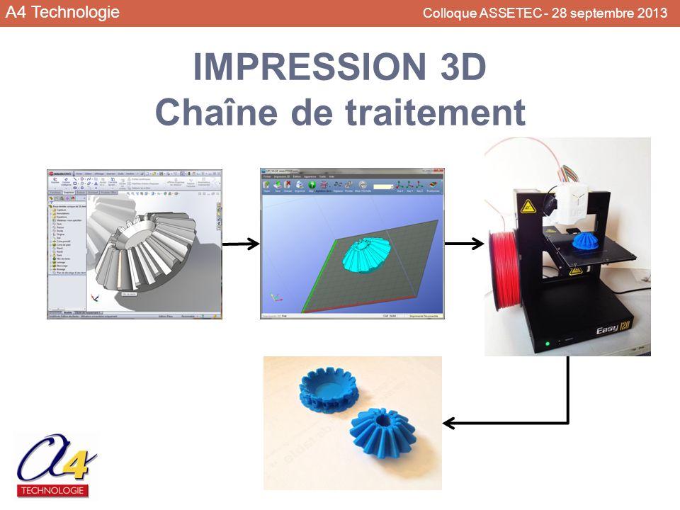 A4 Technologie Colloque ASSETEC - 28 septembre 2013 IMPRESSION 3D Principe de lextrusion de fil Matière : fil dABS ou de PLA Extrusion Superposition de couches Post traitement