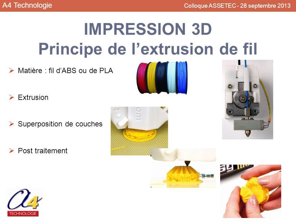 A4 Technologie Colloque ASSETEC - 28 septembre 2013 IMPRESSION 3D Principe de lextrusion de fil Matière : fil dABS ou de PLA Extrusion Superposition d
