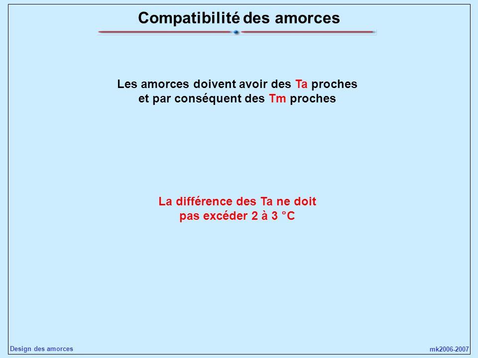 mk2006-2007 Design des amorces Compatibilité des amorces Les amorces doivent avoir des Ta proches et par conséquent des Tm proches La différence des T