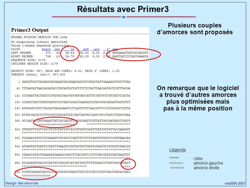 mk2006-2007 Design des amorces Résultats avec Primer3 Légende ****** cible >>>>>> amorce gauche <<<<<< amorce droite Plusieurs couples damorces sont p