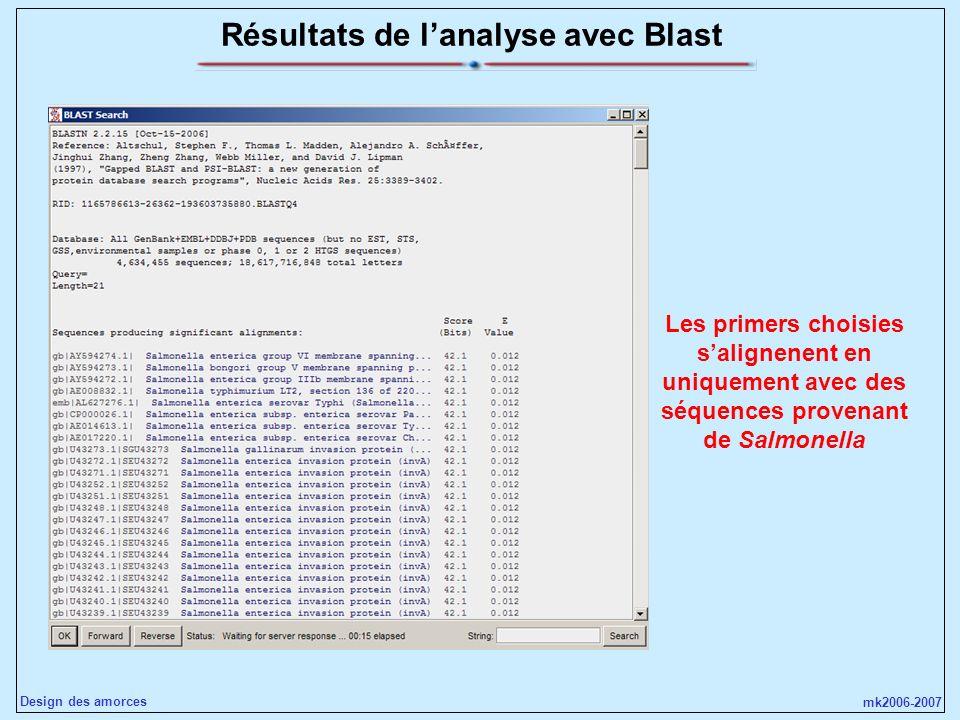 mk2006-2007 Design des amorces Résultats de lanalyse avec Blast Les primers choisies salignenent en uniquement avec des séquences provenant de Salmone