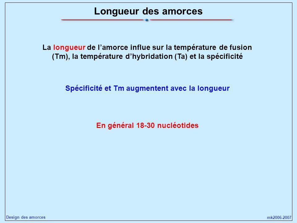 mk2006-2007 Design des amorces Longueur des amorces La longueur de lamorce influe sur la température de fusion (Tm), la température dhybridation (Ta)