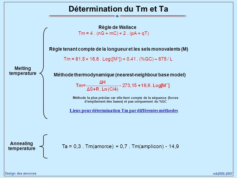 mk2006-2007 Design des amorces Détermination du Tm et Ta Tm = 4. (nG + mC) + 2. (pA + qT) Tm = 81,5 + 16,6. Log([M + ]) + 0,41. (%GC) – 675 / L Règle