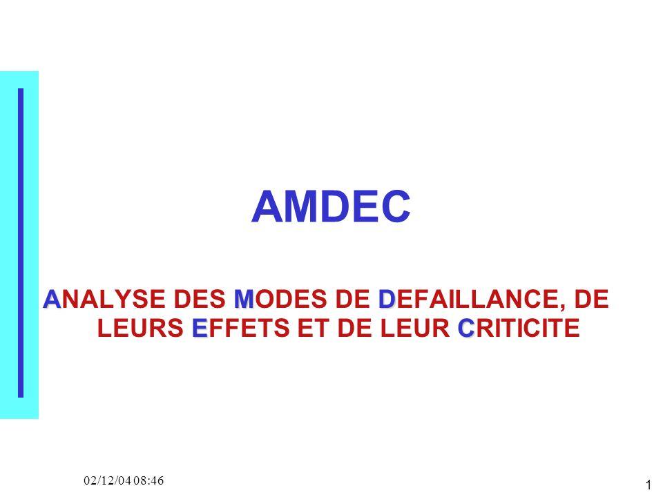 1 02/12/04 08:46 AMDEC AMD EC ANALYSE DES MODES DE DEFAILLANCE, DE LEURS EFFETS ET DE LEUR CRITICITE