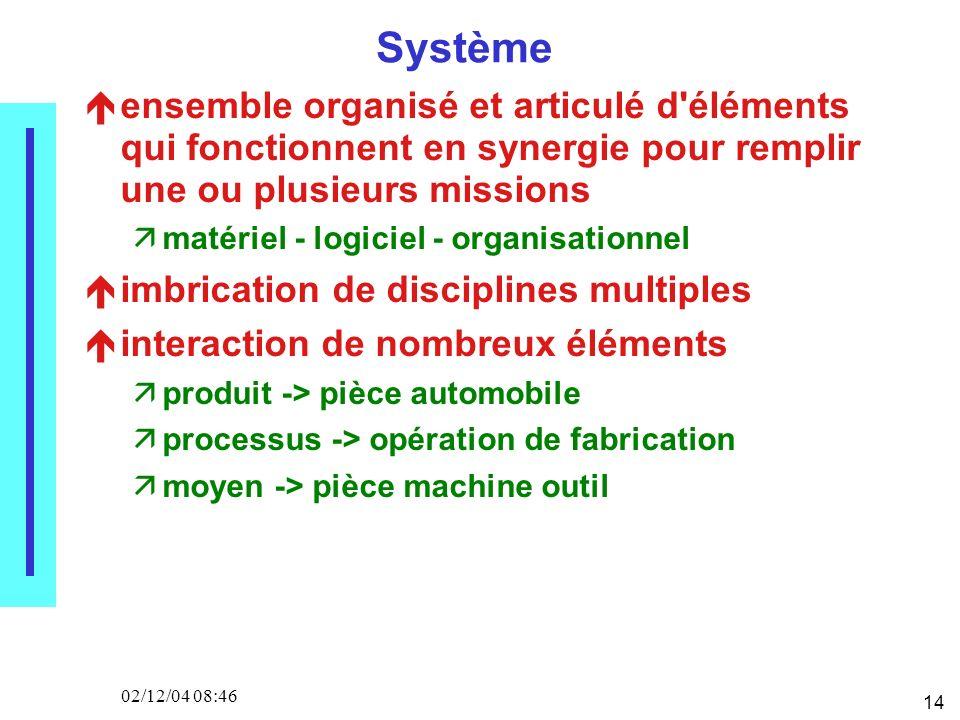 14 02/12/04 08:46 Système ensemble organisé et articulé d'éléments qui fonctionnent en synergie pour remplir une ou plusieurs missions matériel - logi