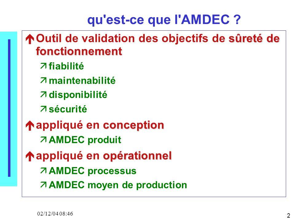 2 02/12/04 08:46 qu'est-ce que l'AMDEC ? sûreté de fonctionnement Outil de validation des objectifs de sûreté de fonctionnement fiabilité maintenabili