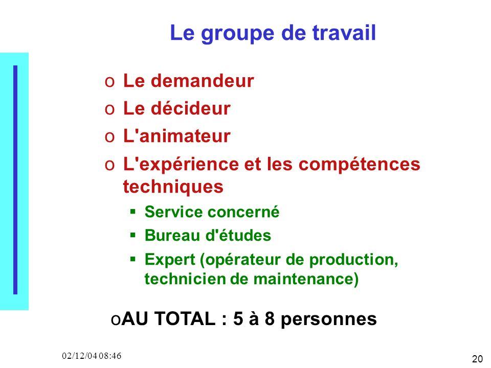 20 02/12/04 08:46 Le groupe de travail oLe demandeur oLe décideur oL'animateur oL'expérience et les compétences techniques Service concerné Bureau d'é