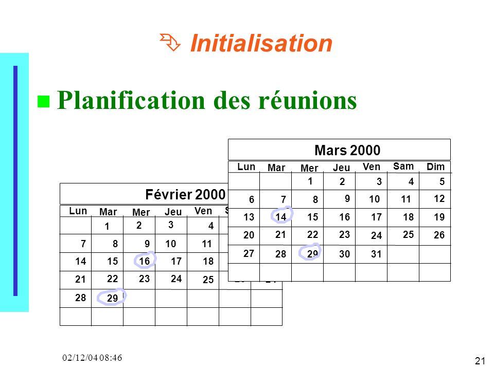 21 02/12/04 08:46 Planification des réunions Initialisation Février 2000 Lun Mar Mer Jeu Ven Sam 42 3 789 9 10 141516171816 17 21 222324 25 23 24 28 2