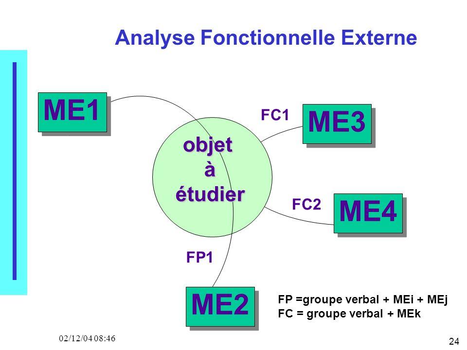 24 02/12/04 08:46 Analyse Fonctionnelle Externe ME3 ME4 ME1 ME2 FP1 FC2 FC1 objetàétudier FP =groupe verbal + MEi + MEj FC = groupe verbal + MEk