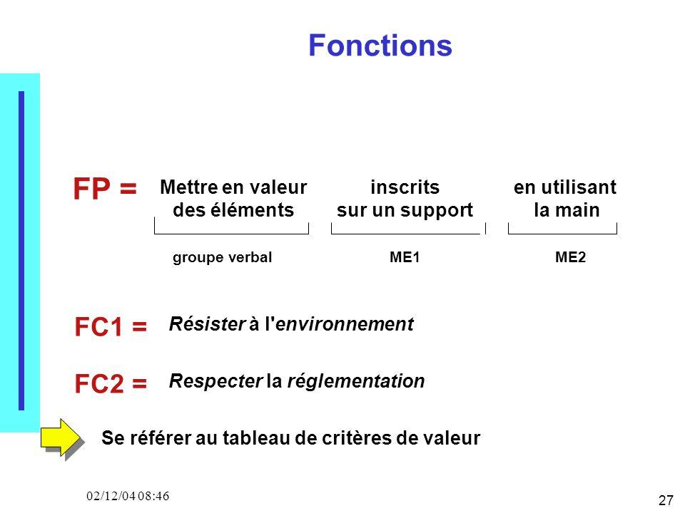 27 02/12/04 08:46 Fonctions FP = Mettre en valeur des éléments inscrits sur un support en utilisant la main groupe verbalME1ME2 FC1 = Résister à l'env