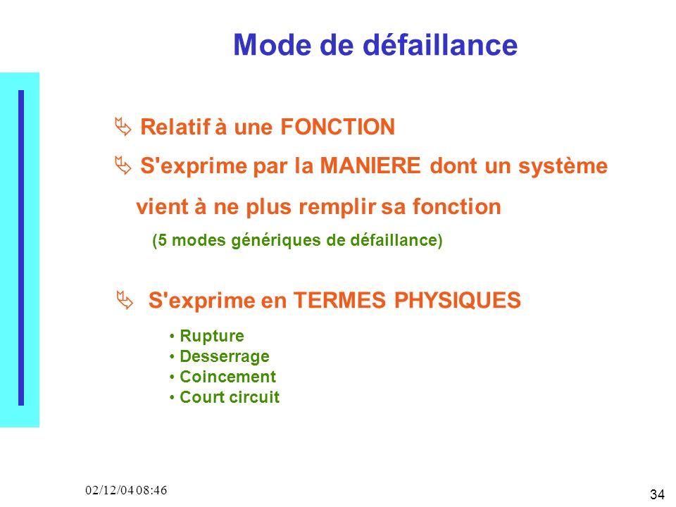 34 02/12/04 08:46 Mode de défaillance Relatif à une FONCTION S'exprime par la MANIERE dont un système vient à ne plus remplir sa fonction (5 modes gén