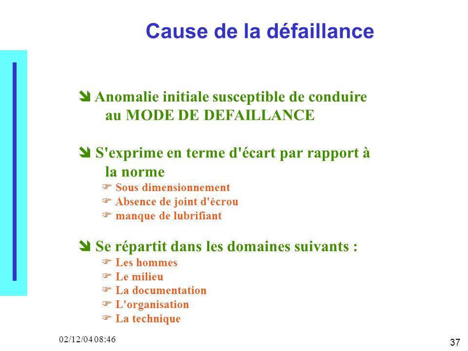 37 02/12/04 08:46 Cause de la défaillance Anomalie initiale susceptible de conduire au MODE DE DEFAILLANCE S'exprime en terme d'écart par rapport à la