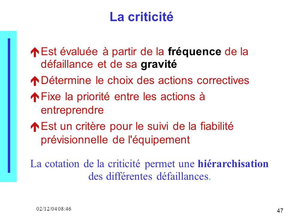 47 02/12/04 08:46 La criticité Est évaluée à partir de la fréquence de la défaillance et de sa gravité Détermine le choix des actions correctives Fixe