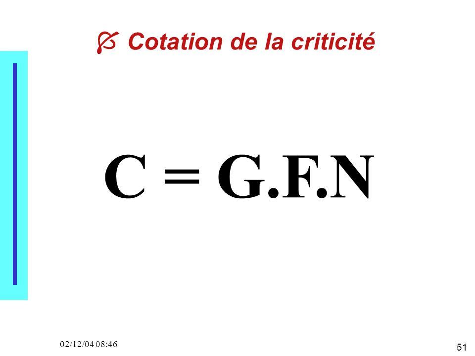 51 02/12/04 08:46 C = G.F.N Cotation de la criticité