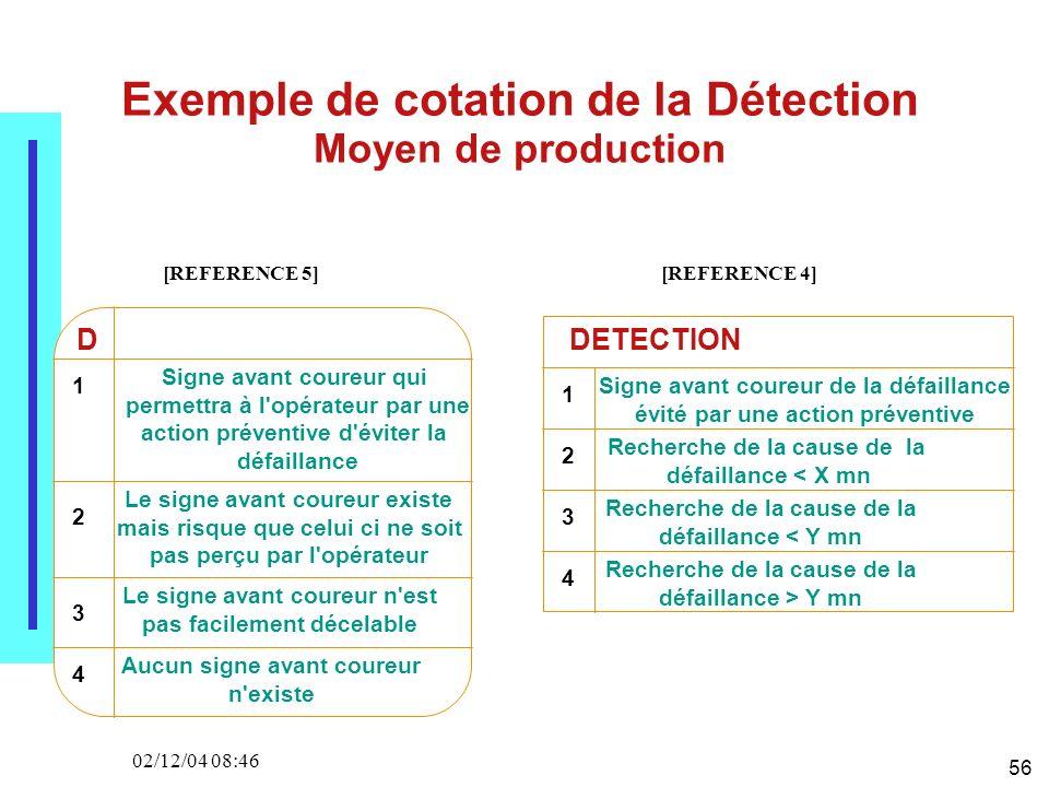 56 02/12/04 08:46 Exemple de cotation de la Détection Moyen de production D Signe avant coureur qui permettra à l'opérateur par une action préventive