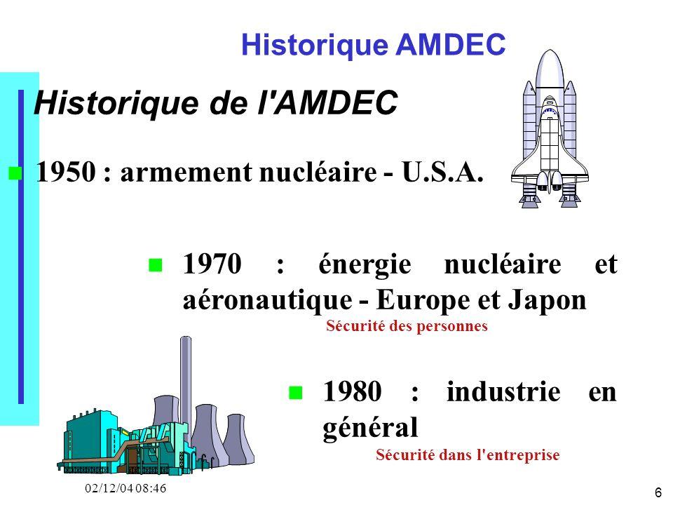 6 02/12/04 08:46 Historique de l'AMDEC 1950 : armement nucléaire - U.S.A. 1970 : énergie nucléaire et aéronautique - Europe et Japon 1980 : industrie