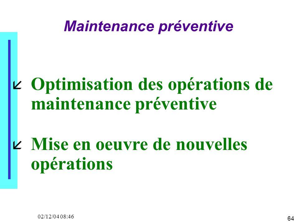 64 02/12/04 08:46 Maintenance préventive Optimisation des opérations de maintenance préventive Mise en oeuvre de nouvelles opérations