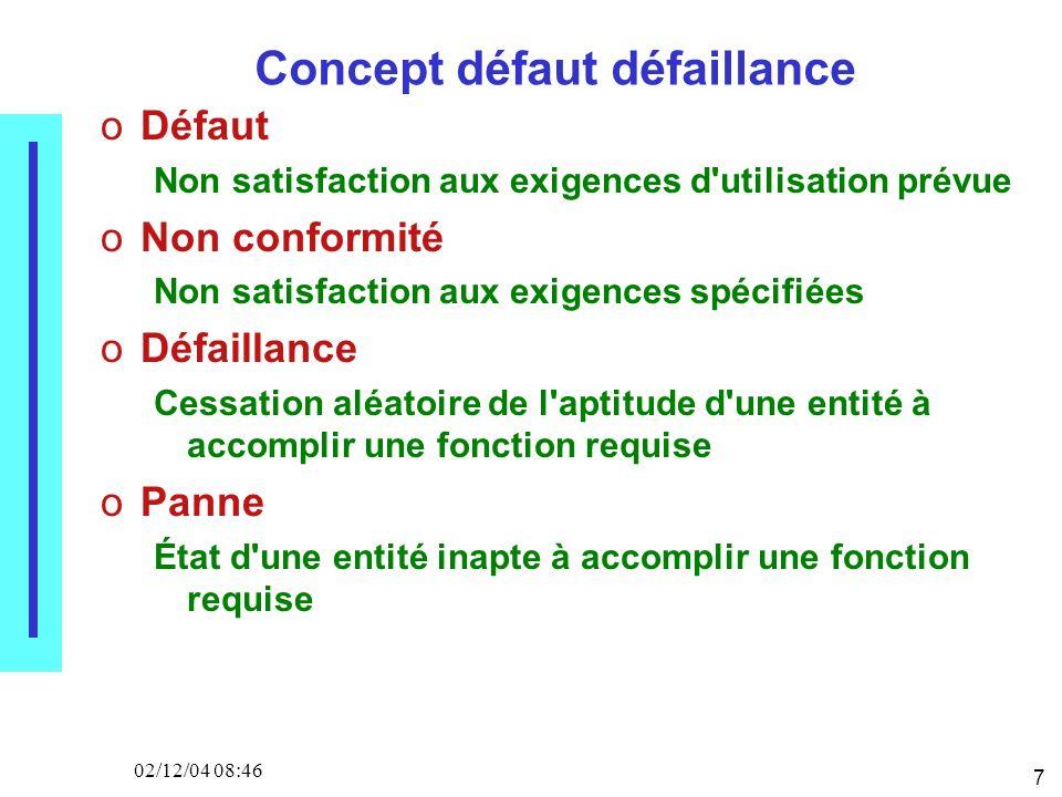 7 02/12/04 08:46 oDéfaut Non satisfaction aux exigences d'utilisation prévue oNon conformité Non satisfaction aux exigences spécifiées oDéfaillance Ce