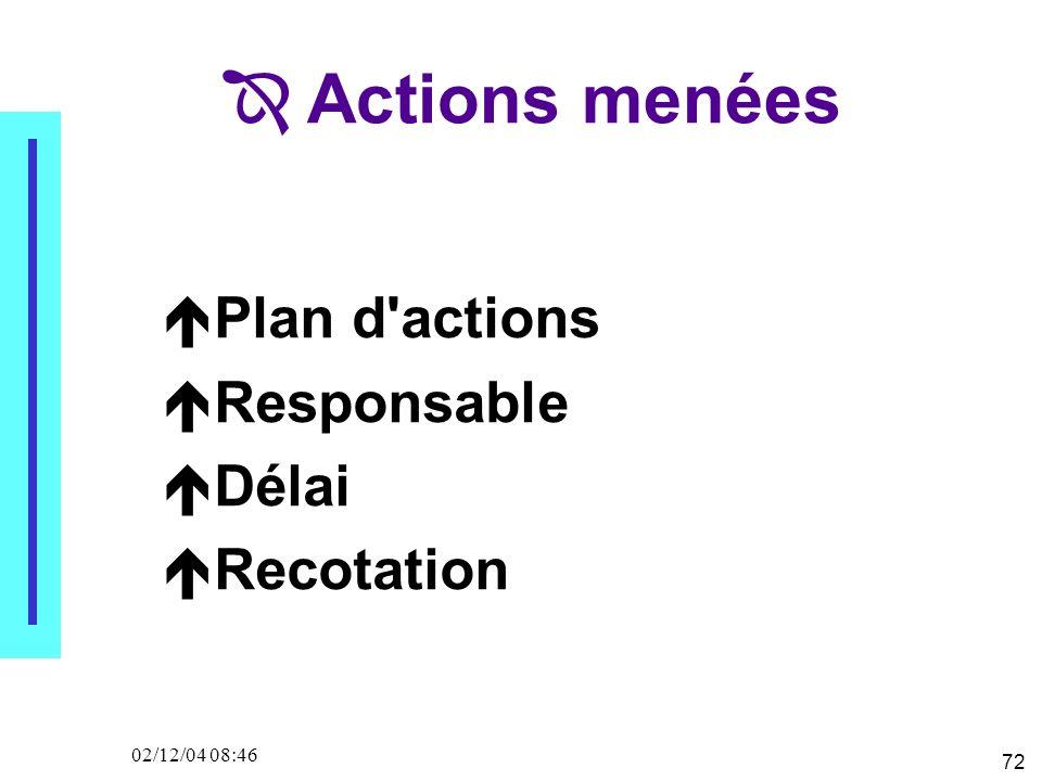 72 02/12/04 08:46 Plan d'actions Responsable Délai Recotation Actions menées