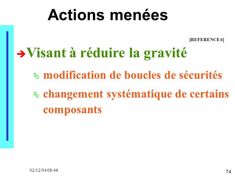 74 02/12/04 08:46 Actions menées modification de boucles de sécurités changement systématique de certains composants Visant à réduire la gravité [REFE