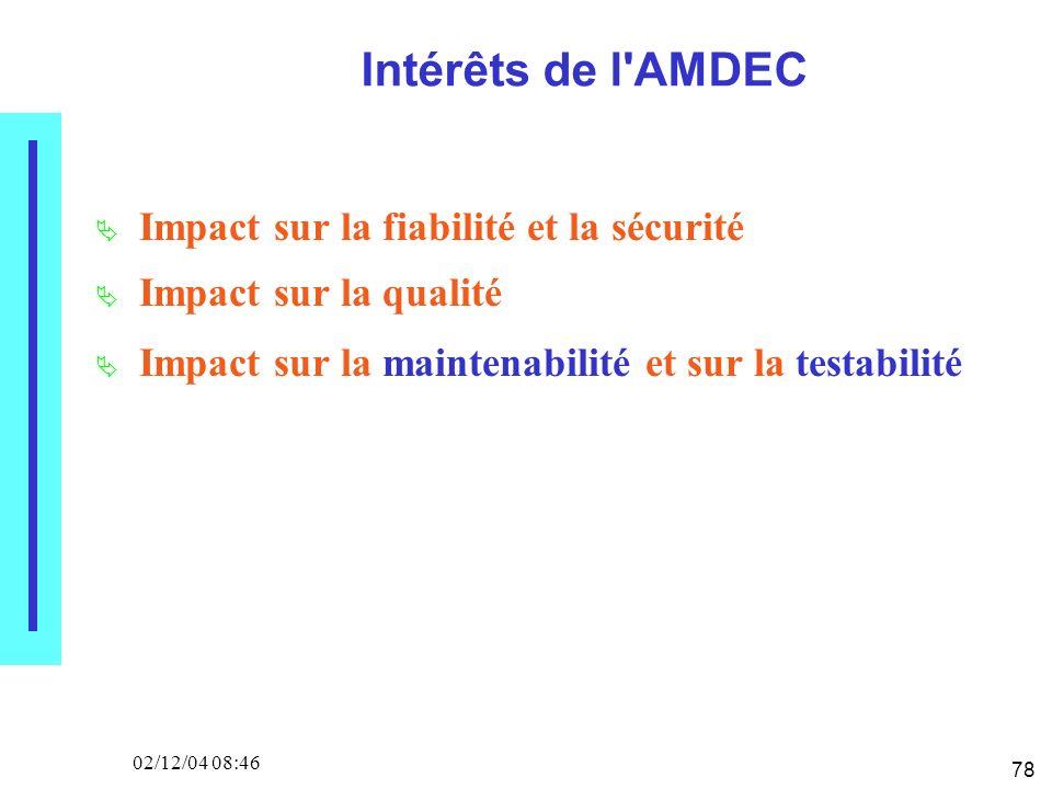 78 02/12/04 08:46 Intérêts de l'AMDEC Impact sur la fiabilité et la sécurité Impact sur la qualité Impact sur la maintenabilité et sur la testabilité