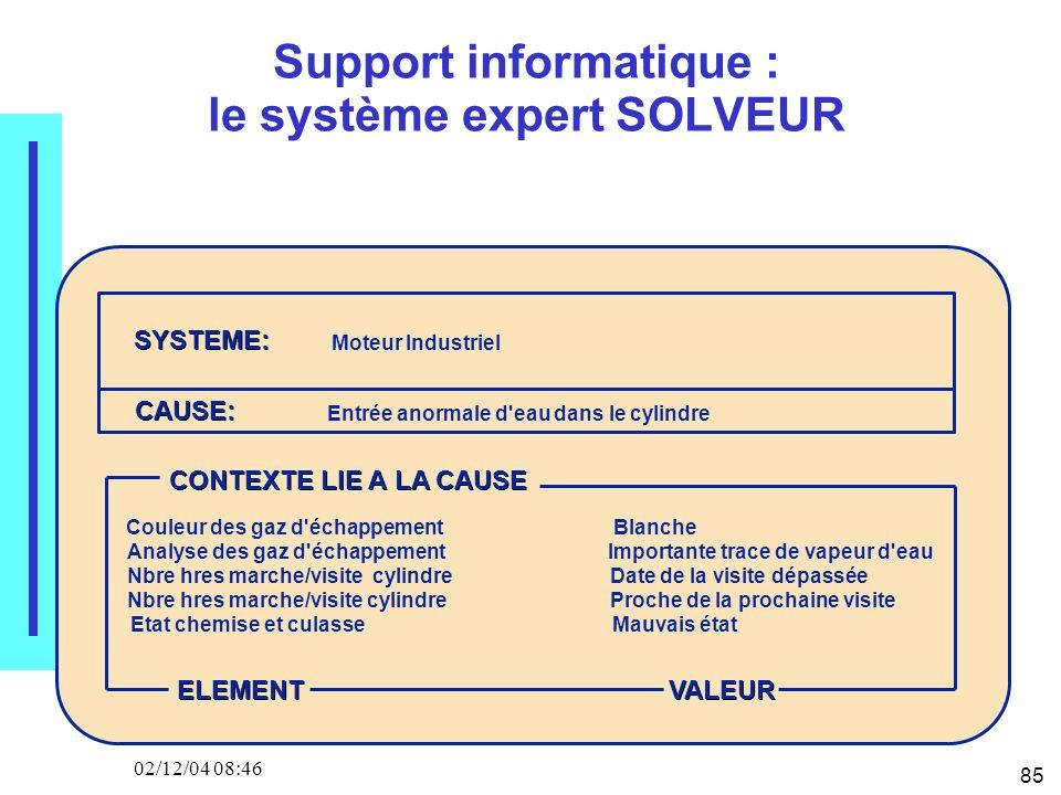 85 02/12/04 08:46 Support informatique : le système expert SOLVEUR SYSTEME: CAUSE: CONTEXTE LIE A LA CAUSE Couleur des gaz d'échappement Analyse des g