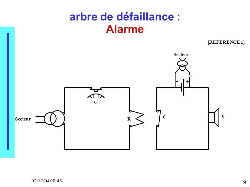9 02/12/04 08:46 arbre de défaillance : Alarme G - + S C RSecteur [REFERENCE 1]
