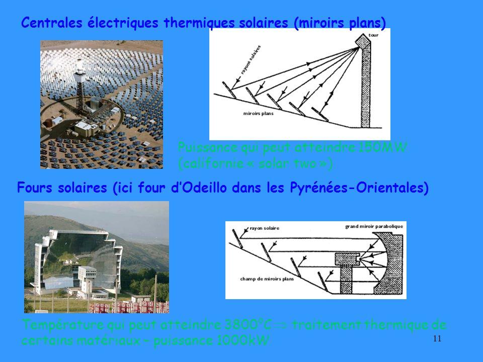 11 Fours solaires (ici four dOdeillo dans les Pyrénées-Orientales) Température qui peut atteindre 3800°C traitement thermique de certains matériaux –