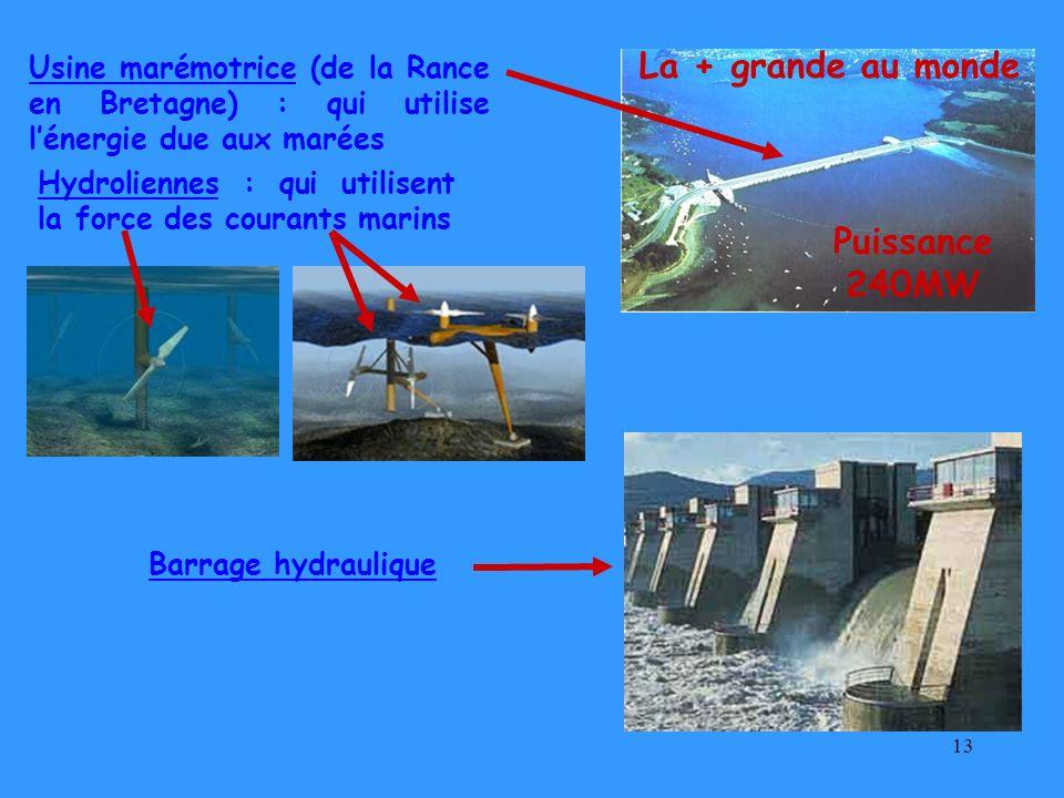 13 Usine marémotrice (de la Rance en Bretagne) : qui utilise lénergie due aux marées Hydroliennes : qui utilisent la force des courants marins Barrage