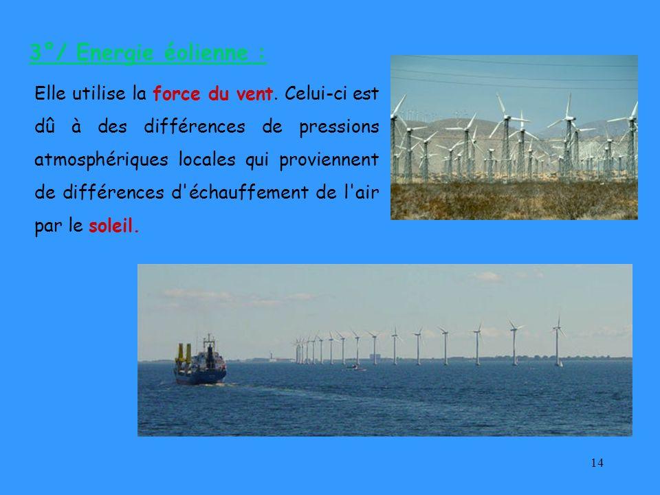 14 3°/ Energie éolienne : Elle utilise la force du vent. Celui-ci est dû à des différences de pressions atmosphériques locales qui proviennent de diff