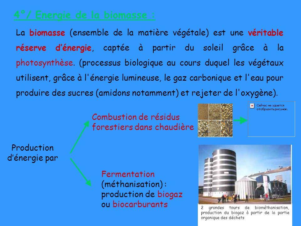 15 4°/ Energie de la biomasse : La biomasse (ensemble de la matière végétale) est une véritable réserve dénergie, captée à partir du soleil grâce à la