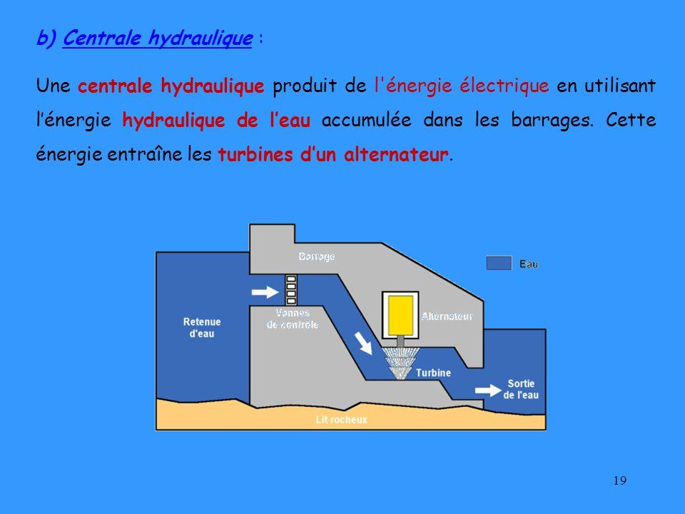 19 b) Centrale hydraulique : Une centrale hydraulique produit de l'énergie électrique en utilisant lénergie hydraulique de leau accumulée dans les bar