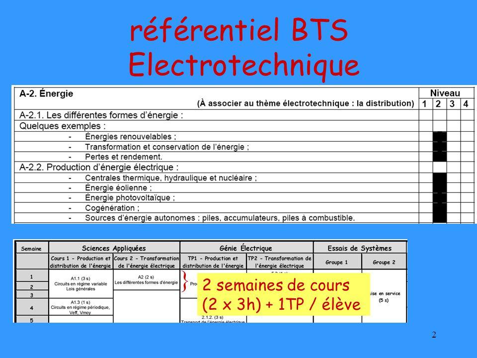 2 référentiel BTS Electrotechnique } 2 semaines de cours (2 x 3h) + 1TP / élève