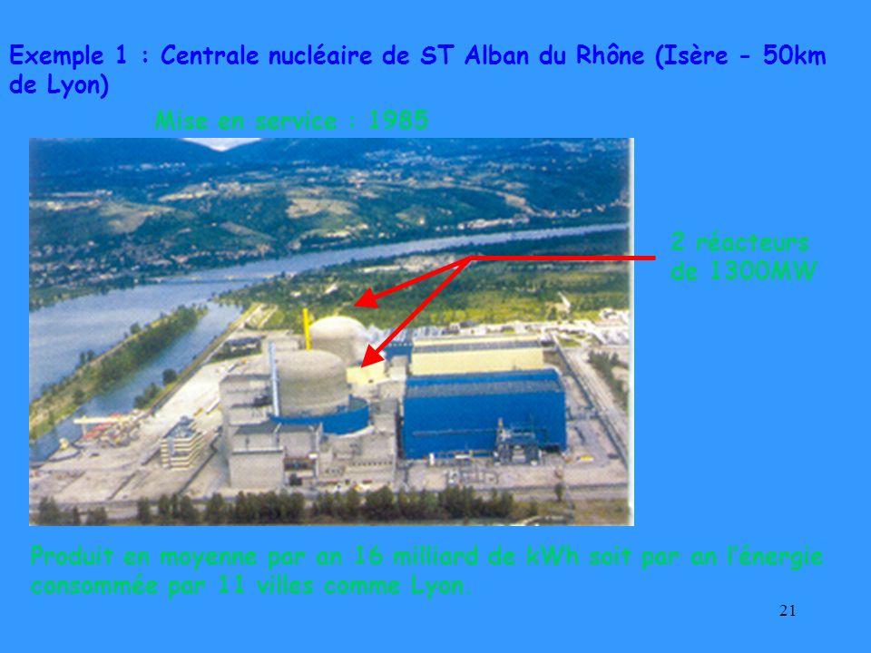 21 Exemple 1 : Centrale nucléaire de ST Alban du Rhône (Isère - 50km de Lyon) 2 réacteurs de 1300MW Mise en service : 1985 Produit en moyenne par an 1