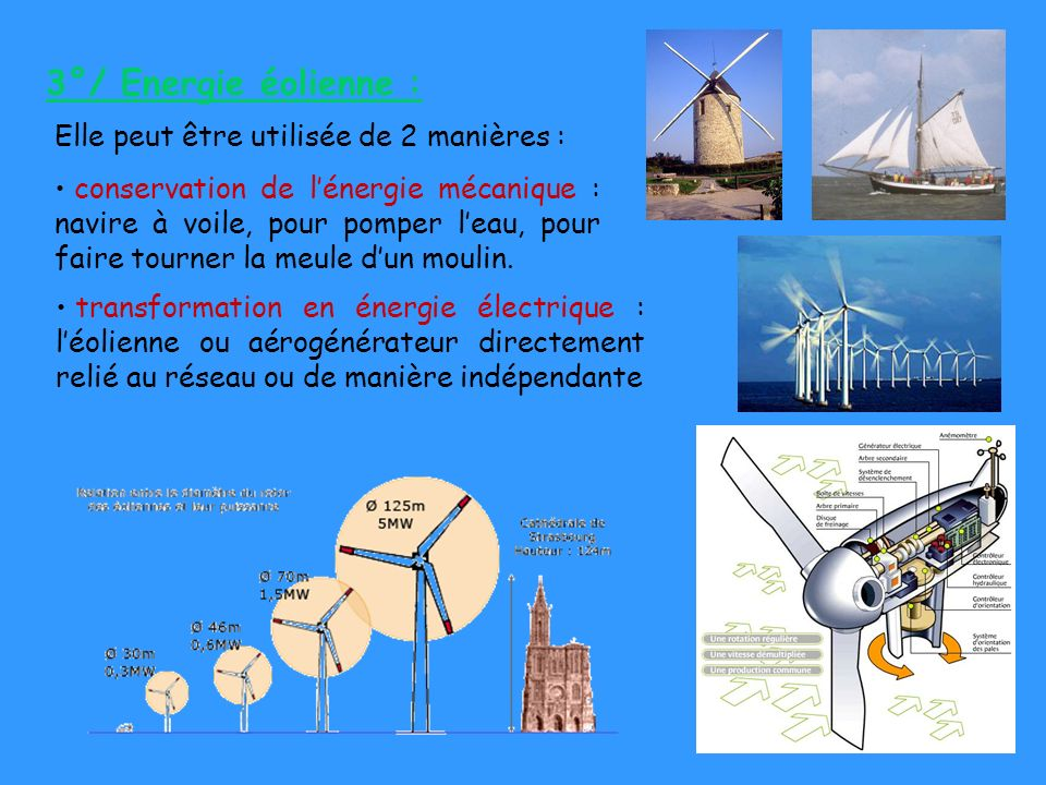 23 3°/ Energie éolienne : Elle peut être utilisée de 2 manières : conservation de lénergie mécanique : navire à voile, pour pomper leau, pour faire to