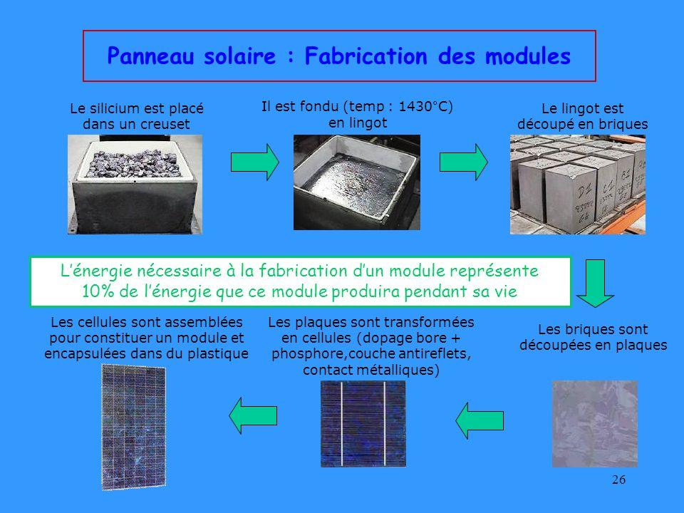 26 Panneau solaire : Fabrication des modules Il est fondu (temp : 1430°C) en lingot Le lingot est découpé en briques Les briques sont découpées en pla