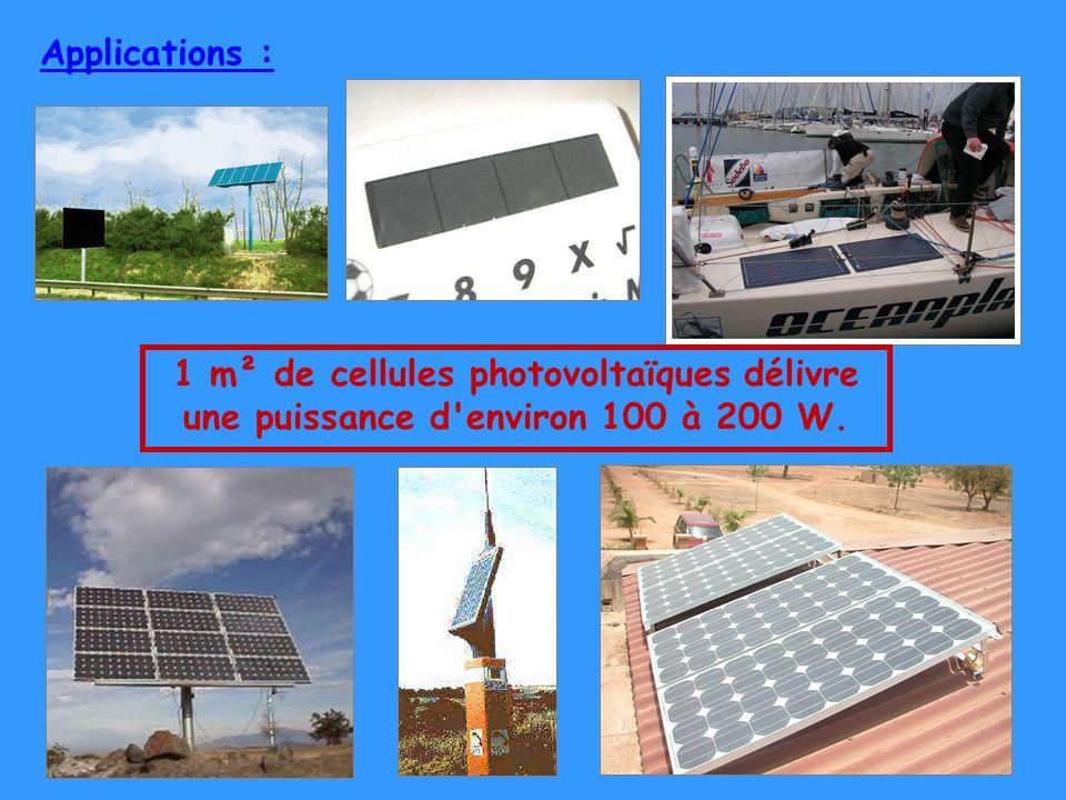 27 Applications : 1 m² de cellules photovoltaïques délivre une puissance d'environ 100 à 200 W.