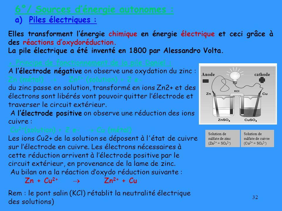 32 6°/ Sources dénergie autonomes : a)Piles électriques : Elles transforment lénergie chimique en énergie électrique et ceci grâce à des réactions dox