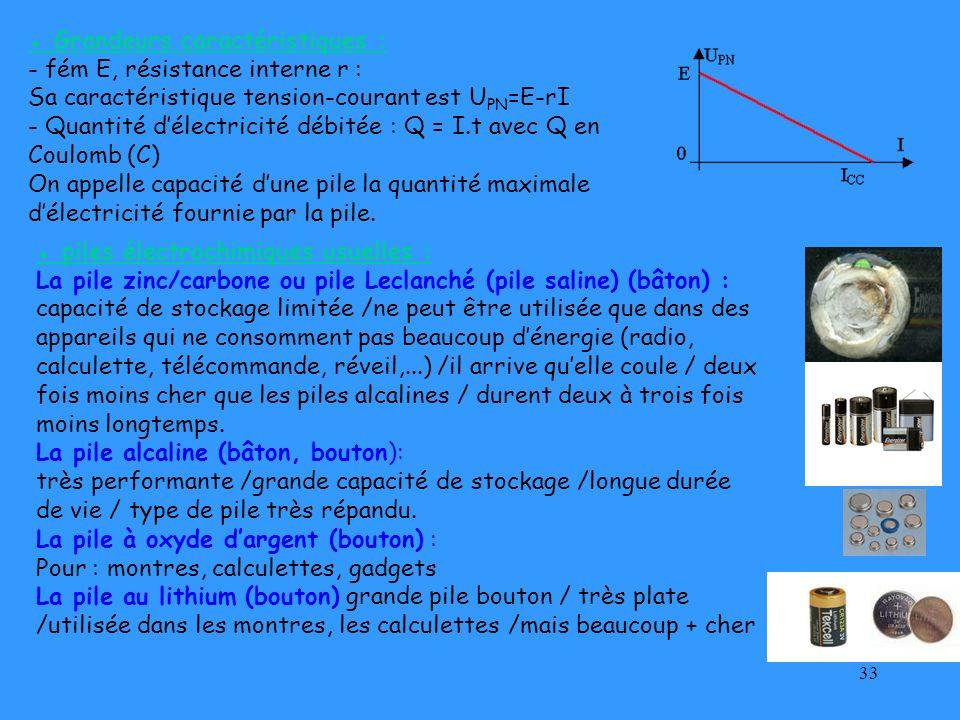 33 Grandeurs caractéristiques : - fém E, résistance interne r : Sa caractéristique tension-courant est U PN =E-rI - Quantité délectricité débitée : Q