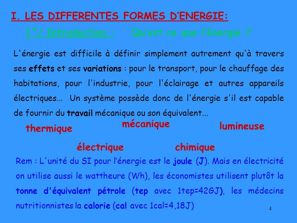 5 Radiateur électrique Lampe électrique Moteur électrique Accumulateur en charge Transformateur ÉNERGIE ELECTRIQUE Énergie utile fournie Énergie consommée ELECTRIQUE THERMIQUE (chaleur) RAYONNANTE (lumière) MECANIQUE (travail) CHIMIQUE 2°/ Transformation dénergie : Exemple :
