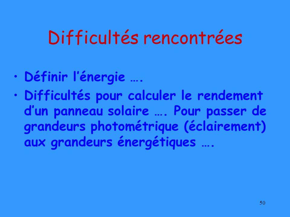 50 Difficultés rencontrées Définir lénergie …. Difficultés pour calculer le rendement dun panneau solaire …. Pour passer de grandeurs photométrique (é